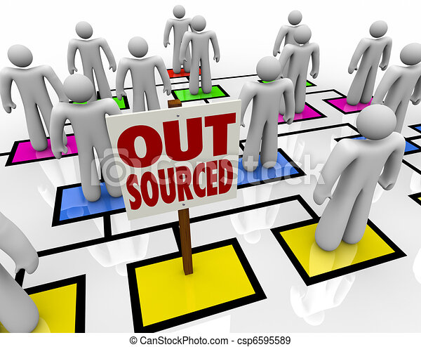Outsourced - Position Eliminated on Organizational Chart - csp6595589