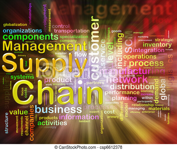 Chain supply management wordcloud - csp6612378