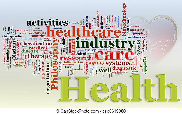 Wordcloud of Healthcare - csp6613380
