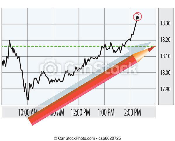 Analysis of stock market graph - csp6620725