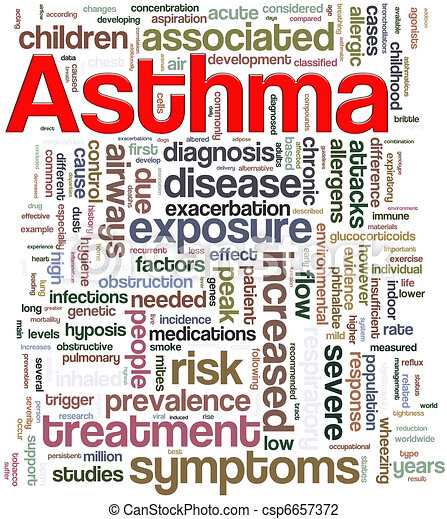 Asthma wordcloud - csp6657372