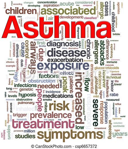 Asthma wordcloud - csp6657372