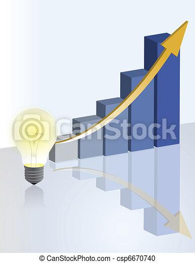 idea light bulb Business graph - csp6670740