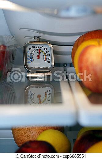 Food Safety - csp6685551