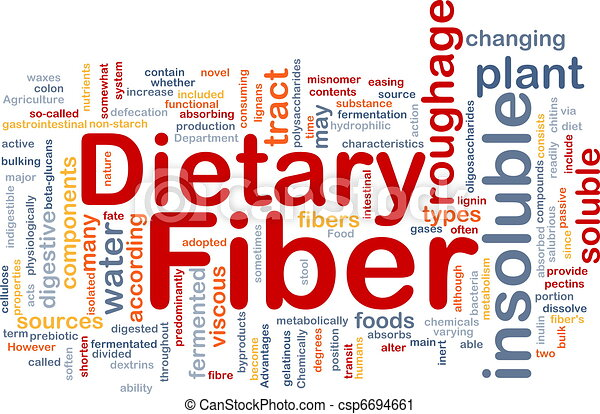 Dietary fiber background concept - csp6694661