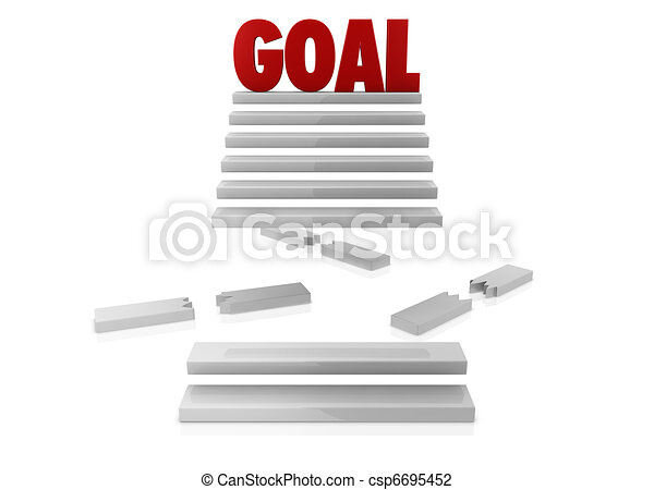 obstacles to the goal - csp6695452