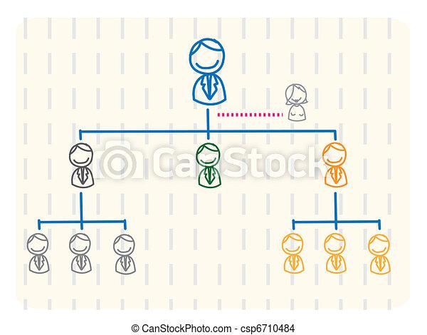organization - csp6710484