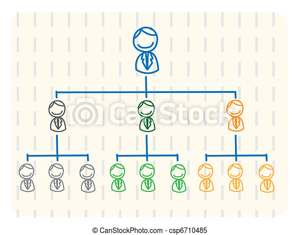 organization - csp6710485