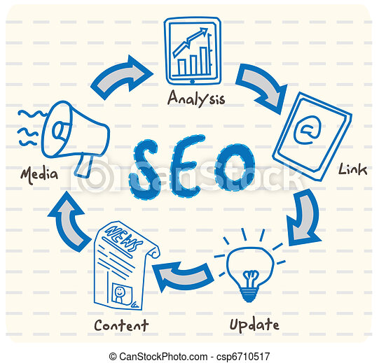 SEO Cycle Vector - csp6710517