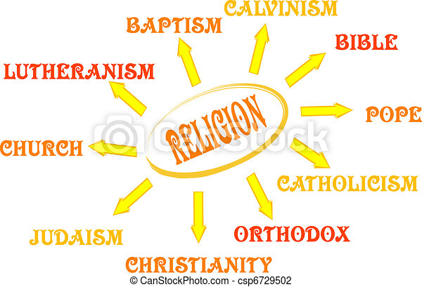 Religion mind map with bible words - csp6729502