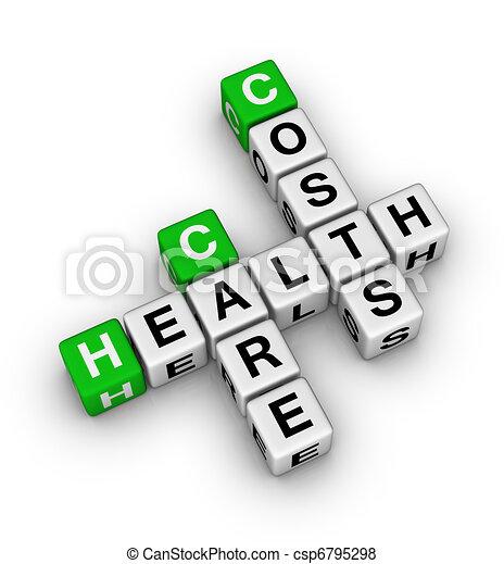 health care costs - csp6795298