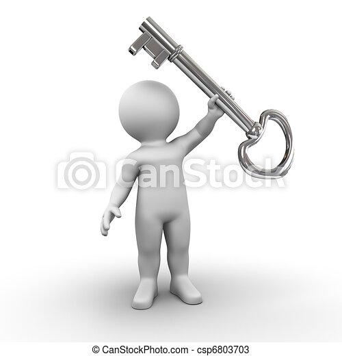 key owner - csp6803703