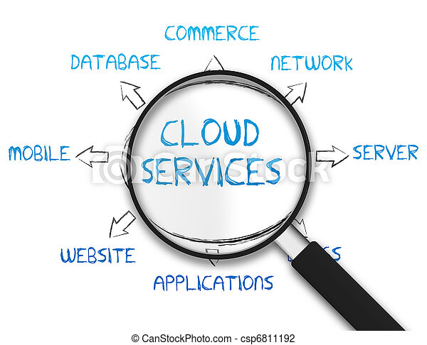 Magnifying Glass - Cloud Services - csp6811192