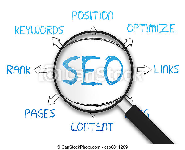 Magnifying Glass - Search Engine Optimization - csp6811209