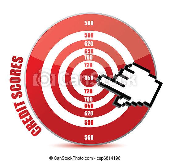 credit report score card target - csp6814196