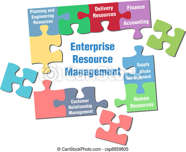Enterprise Resource Management puzzle solution - csp6859805