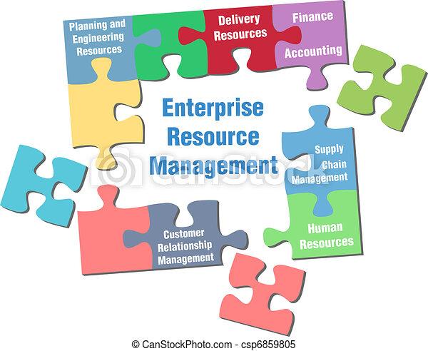 Enterprise Resource Management puzzle solution - csp6859805