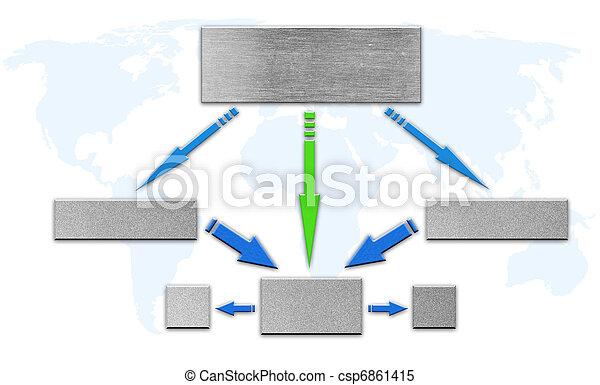 地図, 上に, フローチャート, ブランク, 組織, 世界 - csp6861415