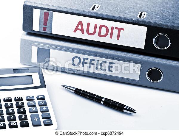 Audit write on folder - csp6872494