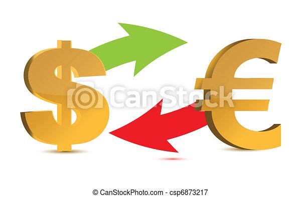 Dollar In Euro Tauschen