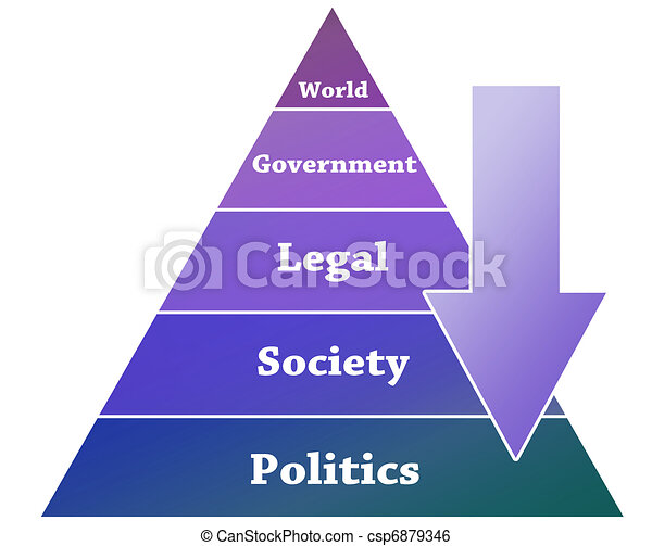 Politics pyramid illustration - csp6879346
