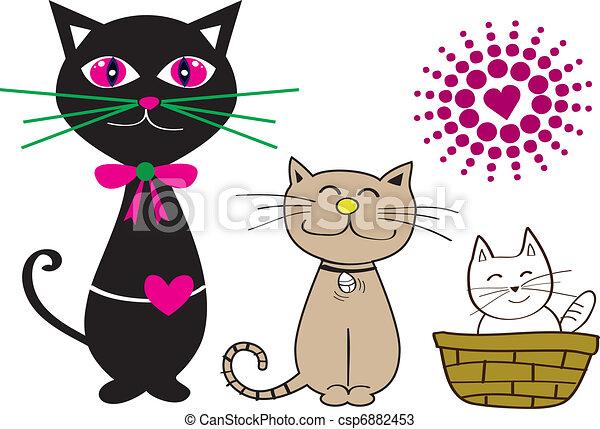 Cat - csp6882453