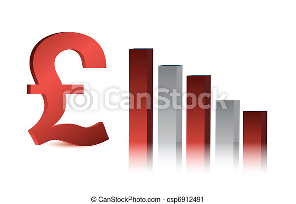falling british pound currency - csp6912491