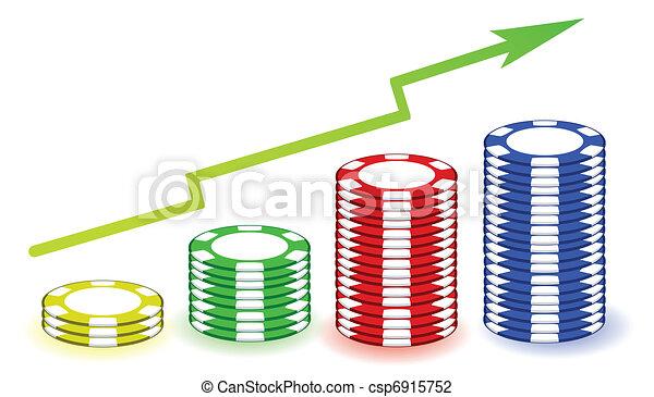 poker chips profits graph - csp6915752