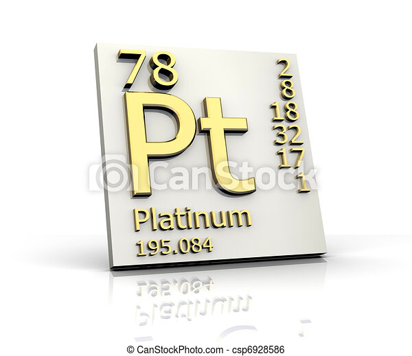 Platinum form Periodic Table of Elements  - csp6928586