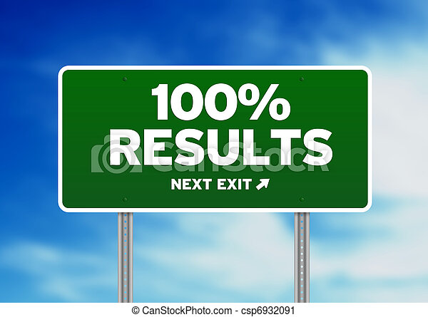 100% Results Road Sign - csp6932091