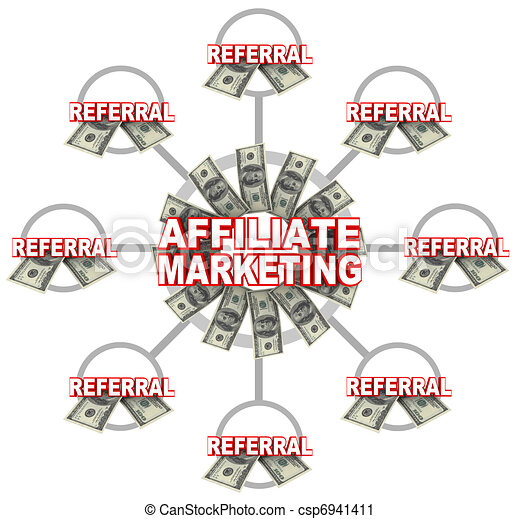 Affiliate Marketing Linked Connections of Referrals and Money - csp6941411