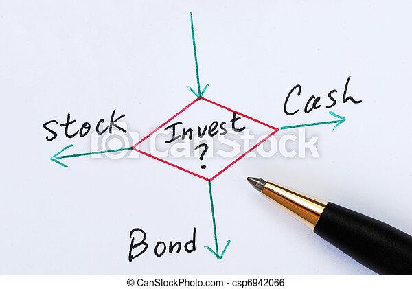 Invest in Stocks, Bonds, or Cash - csp6942066