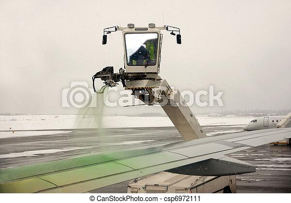 De-icing of aircraft - csp6972111