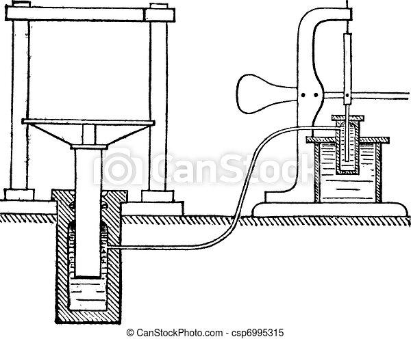 Hydraulic press or Bramah press vintage engraving - csp6995315