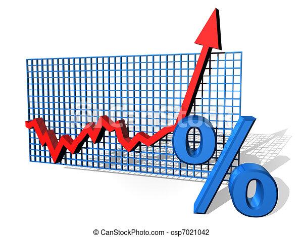 Percentage chart - csp7021042