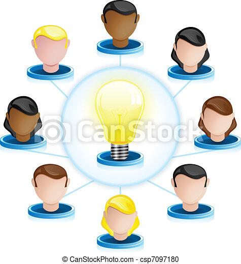 Creativity Network Crowdsourcing - csp7097180