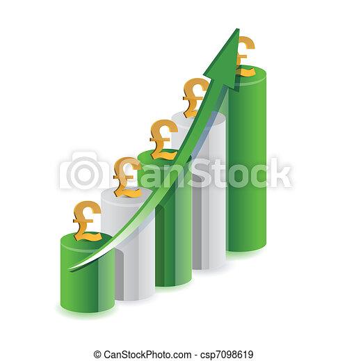 British pound graph illustration - csp7098619