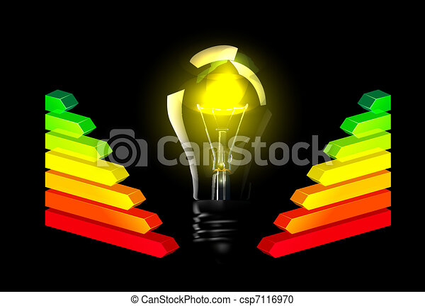 Light Bulb and Energy Efficiency Rating - csp7116970