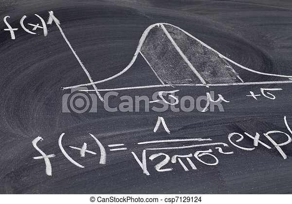 Gaussian or bell curve on a blackboard - csp7129124