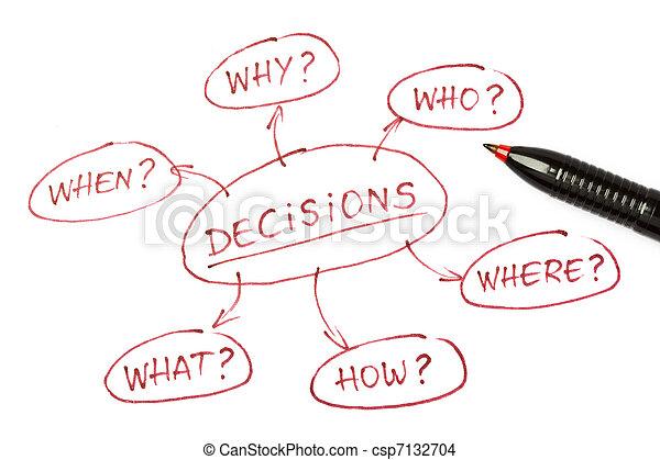 cima, decisioni, grafico, vista - csp7132704