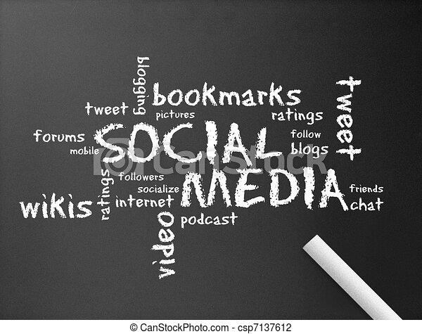 Chalkboard - Social Media - csp7137612