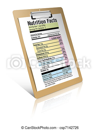 Nutrition facts - csp7142726