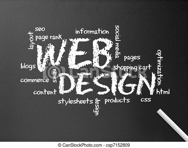 Chalkboard - Web Design - csp7152809