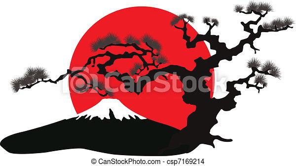 the Japanese landscape silhouette vector  - csp7169214