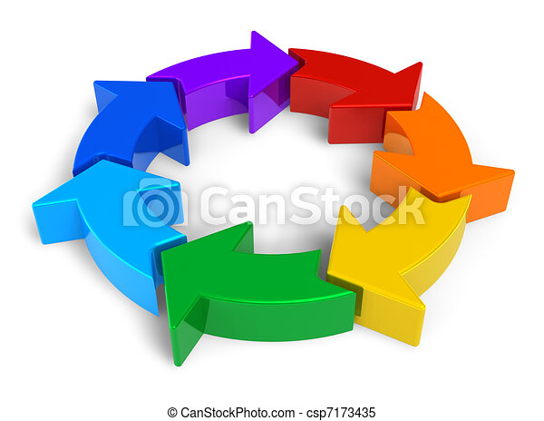 Recycling concept: rainbow circle diagram with arrows - csp7173435