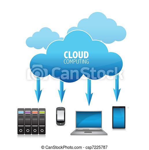 Vectors Illustration of 3D Cloud Computing Concept illustration ...