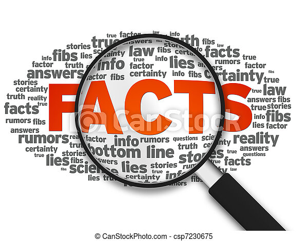 Magnifying Glass - Facts - csp7230675