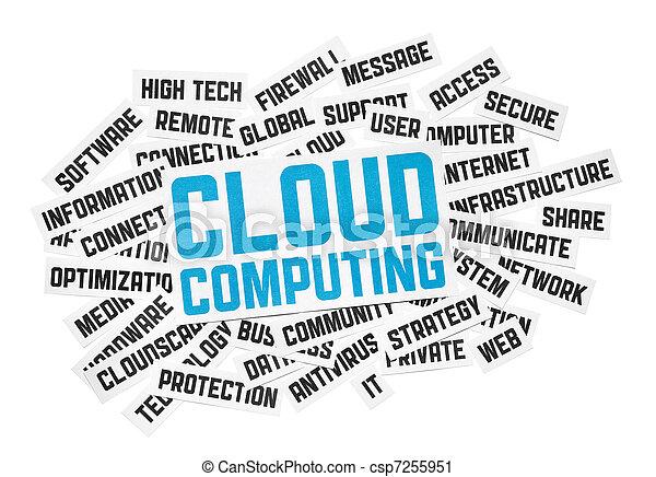 Cloud Computing Sign - csp7255951
