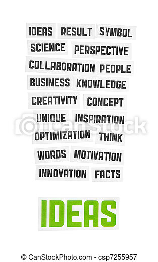 Ideas Sign - csp7255957