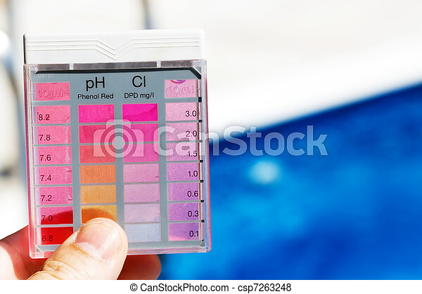 Chlorine content and pH in pool water testing - csp7263248